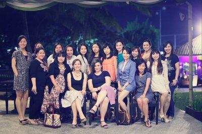 Surabaya Group